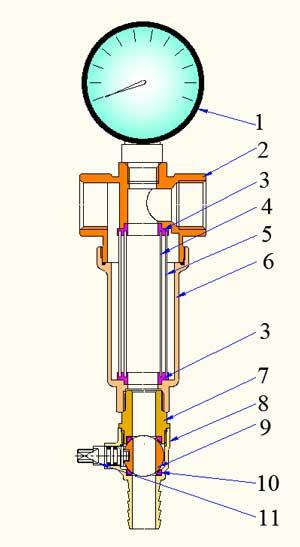 Фильтр промывной самоочищающийся с манометром - устройство