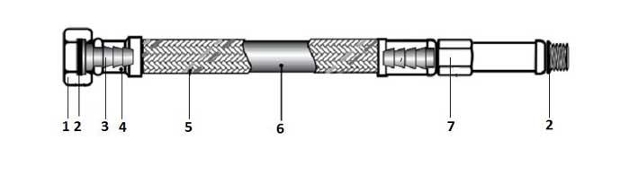 Конструкция гибкой подводки для смесителя