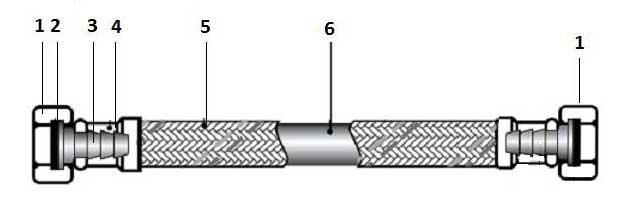 Гибкая подводка гайка гайка 1/2 30 см (вн-вн)