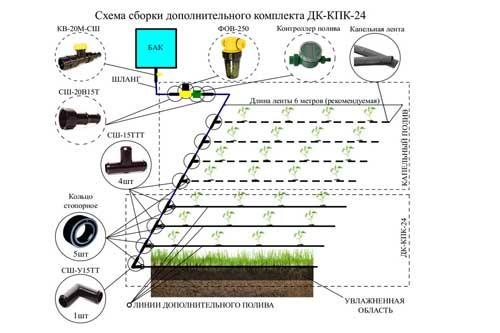Комплект капельного полива с контроллером КПК-24К