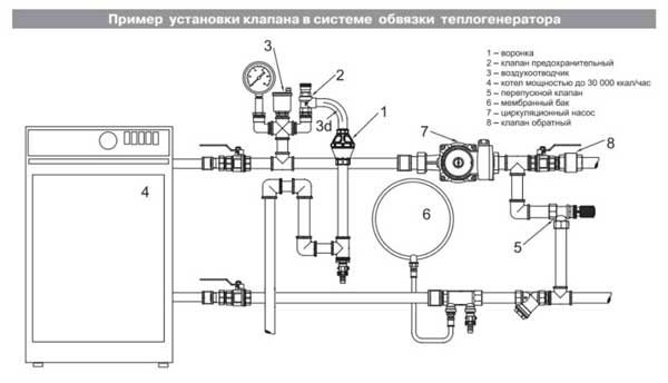 Рекомендация по монтажу предохранительного клапана