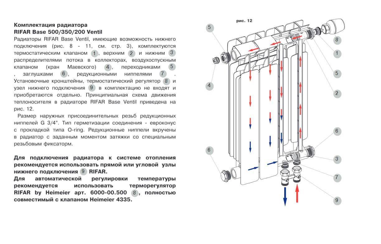bimetallicheskiy_radiator_rifar_base_ventil_500_2
