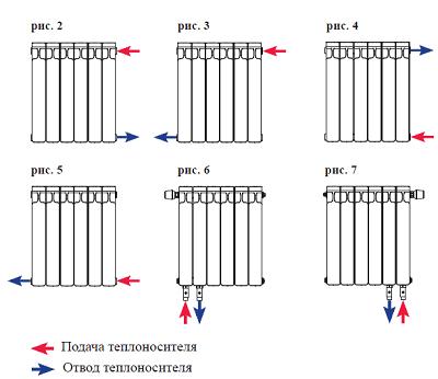 bimetallicheskiy_radiator_rifar_base_ventil_500_8