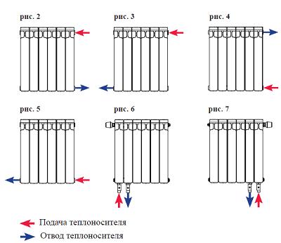 full_bimetallicheskii_radiator_rifar_base_ventil_500_51